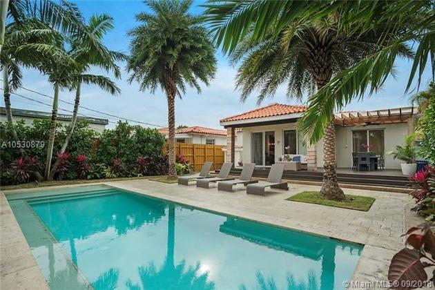 22163, Miami Beach, FL, 33139 - Photo 1