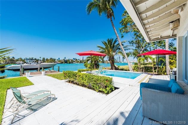 27806, Miami Beach, FL, 33139 - Photo 2