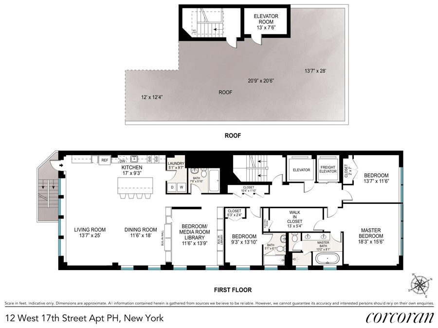 12 West 17th Street #PH, New York, NY 10011: Sales